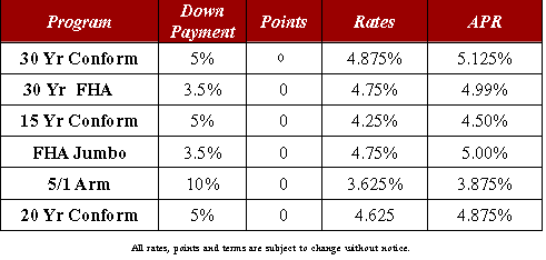 Rates_001