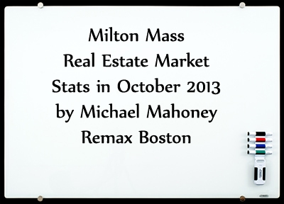 Milton MA Real Estate Market Report