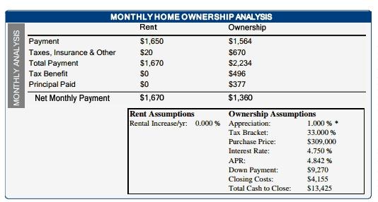 West Roxbury Renting Versus Owning 11 Cheriton Road